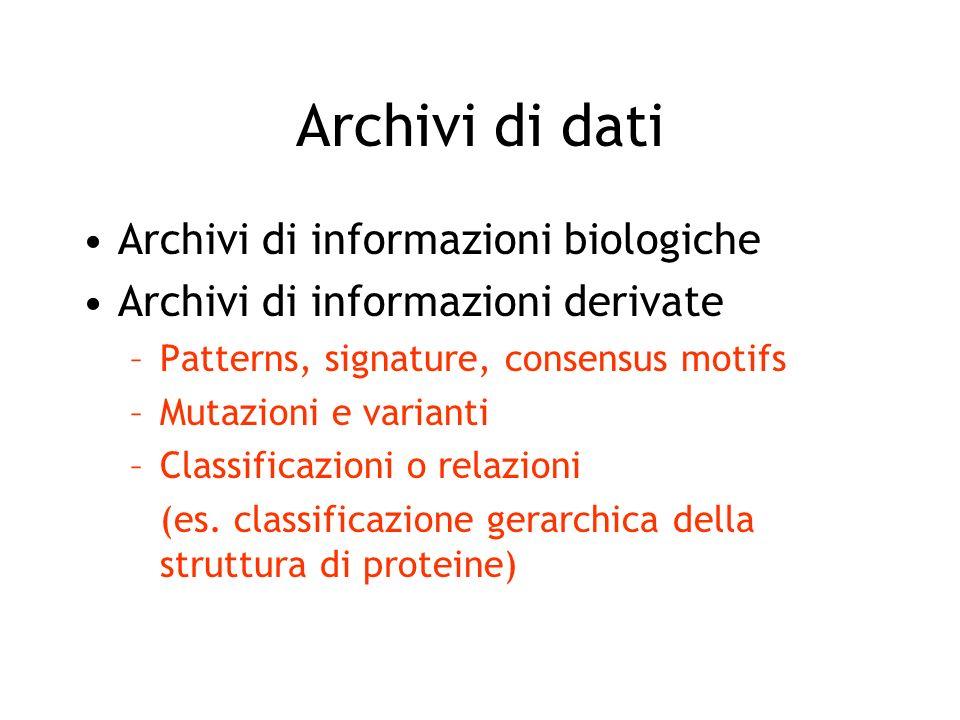Archivi di dati Archivi di informazioni biologiche Archivi di informazioni derivate –Patterns, signature, consensus motifs –Mutazioni e varianti –Clas