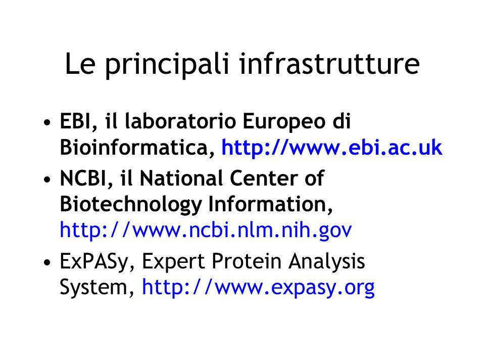 Le principali infrastrutture EBI, il laboratorio Europeo di Bioinformatica, http://www.ebi.ac.uk NCBI, il National Center of Biotechnology Information