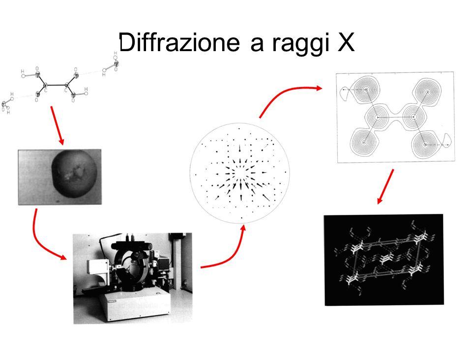 Diffrazione a raggi X