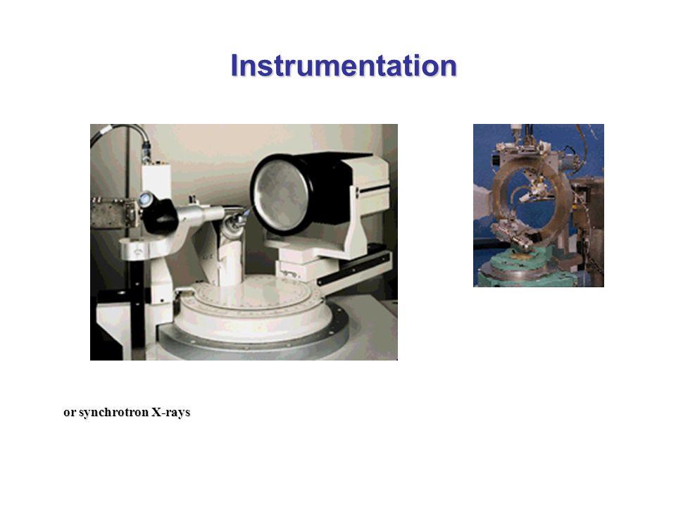 Instrumentation or synchrotron X-rays