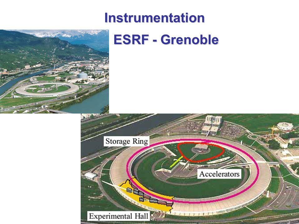 Instrumentation ESRF - Grenoble ESRF - Grenoble