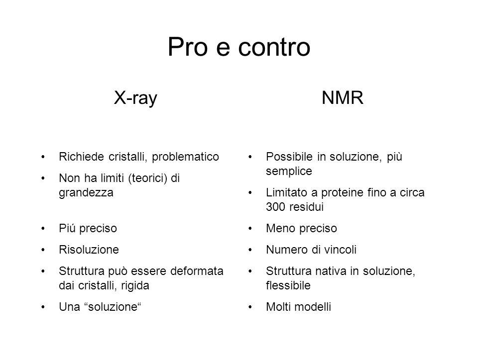 Pro e contro X-ray Richiede cristalli, problematico Non ha limiti (teorici) di grandezza Piú preciso Risoluzione Struttura può essere deformata dai cr