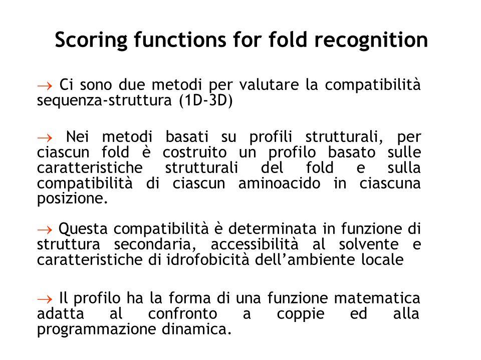 Scoring functions for fold recognition Ci sono due metodi per valutare la compatibilità sequenza-struttura (1D-3D) Nei metodi basati su profili strutturali, per ciascun fold è costruito un profilo basato sulle caratteristiche strutturali del fold e sulla compatibilità di ciascun aminoacido in ciascuna posizione.