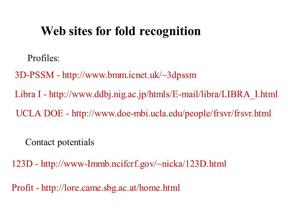 Web sites for fold recognition 3D-PSSM - http://www.bmm.icnet.uk/~3dpssm Profiles: Libra I - http://www.ddbj.nig.ac.jp/htmls/E-mail/libra/LIBRA_I.html UCLA DOE - http://www.doe-mbi.ucla.edu/people/frsvr/frsvr.html Contact potentials 123D - http://www-Immb.ncifcrf.gov/~nicka/123D.html Profit - http://lore.came.sbg.ac.at/home.html
