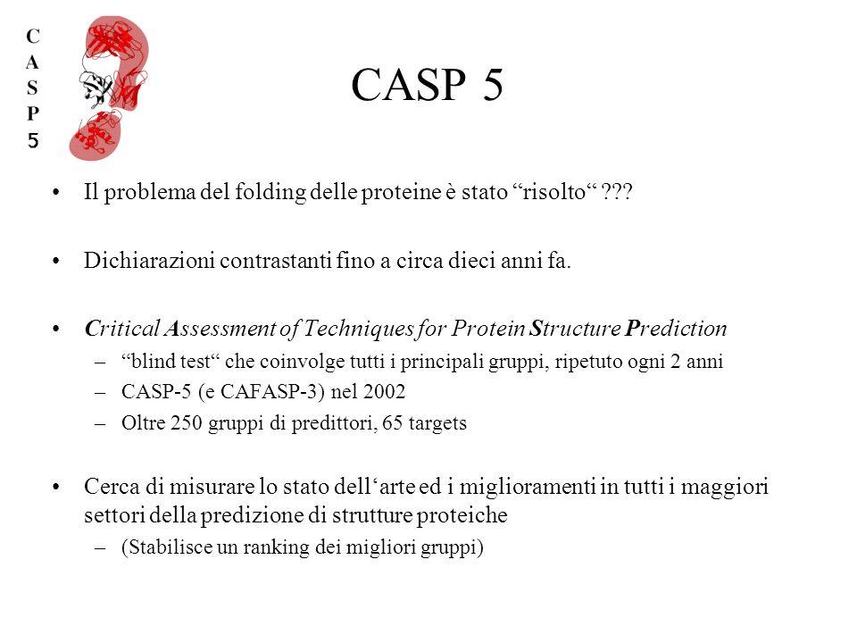 CASP 5 Il problema del folding delle proteine è stato risolto ??? Dichiarazioni contrastanti fino a circa dieci anni fa. Critical Assessment of Techni