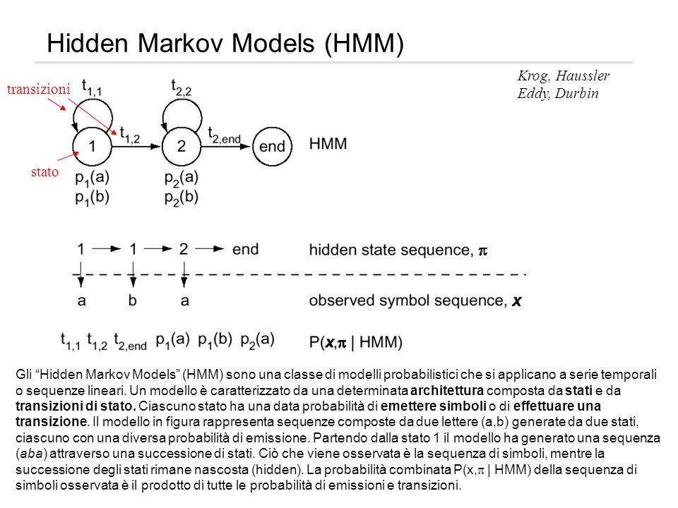 Hidden Markov Models (HMM) Gli Hidden Markov Models (HMM) sono una classe di modelli probabilistici che si applicano a serie temporali o sequenze line