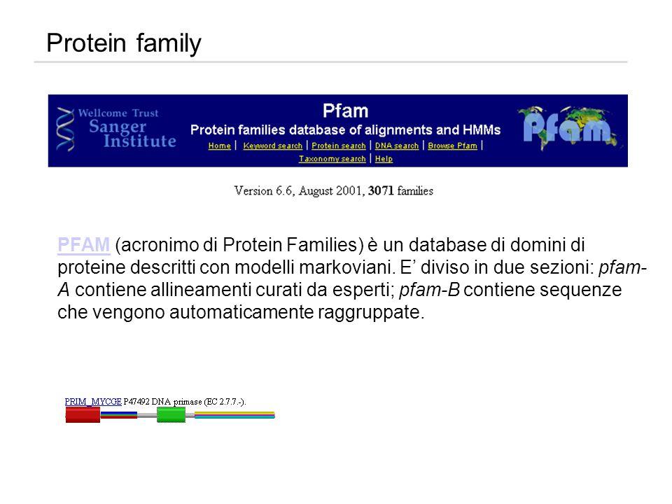 Protein family PFAMPFAM (acronimo di Protein Families) è un database di domini di proteine descritti con modelli markoviani. E diviso in due sezioni: