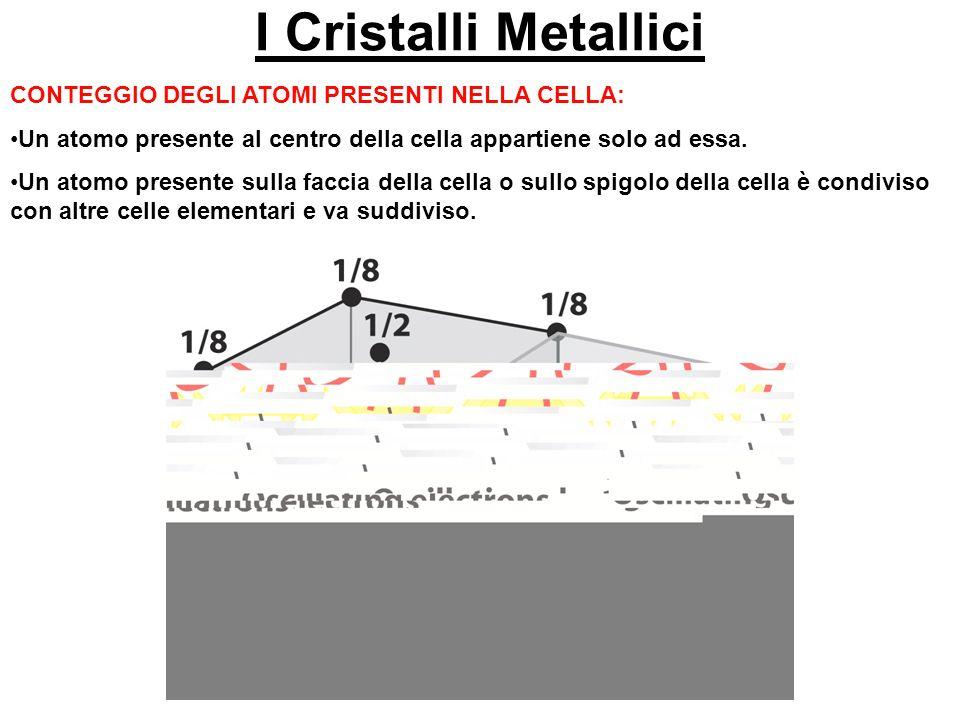 I Cristalli Metallici CONTEGGIO DEGLI ATOMI PRESENTI NELLA CELLA: Un atomo presente al centro della cella appartiene solo ad essa.