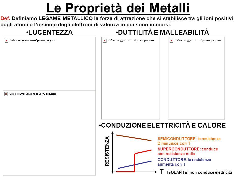 Le Proprietà dei Metalli Def.