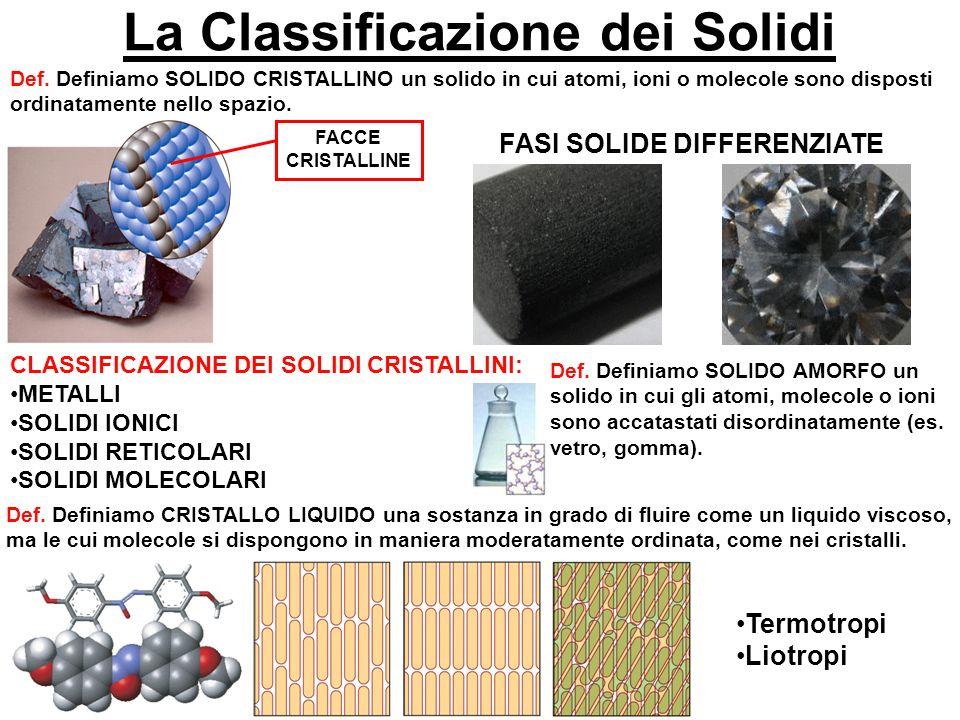 La Classificazione dei Solidi Def.