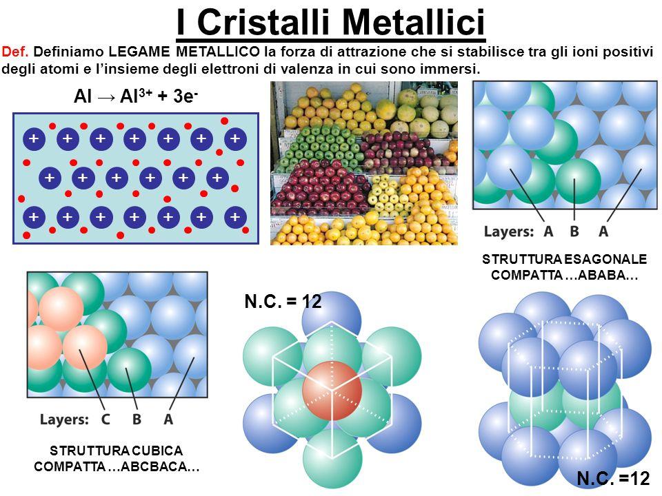 I Cristalli Metallici Def.