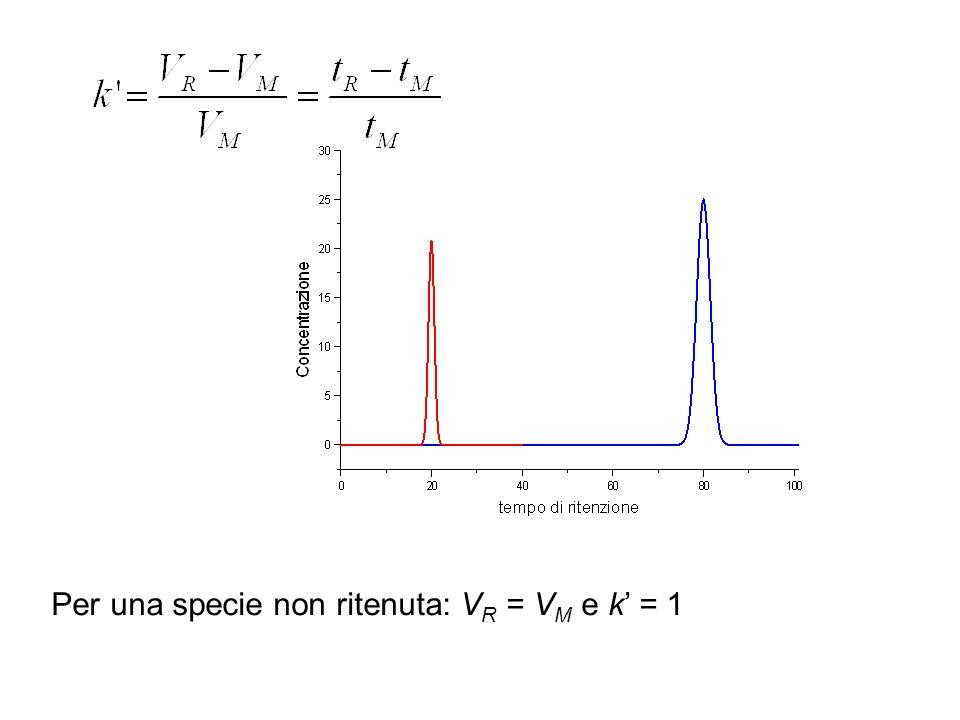 Per una specie non ritenuta: V R = V M e k = 1