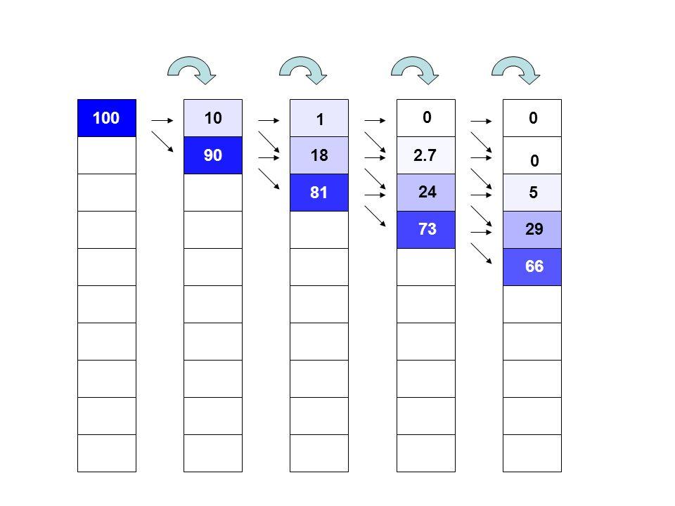 Cromatografia su carta