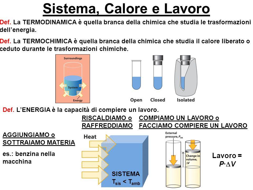 Sistema, Calore e Lavoro Def. La TERMODINAMICA è quella branca della chimica che studia le trasformazioni dellenergia. Def. La TERMOCHIMICA è quella b
