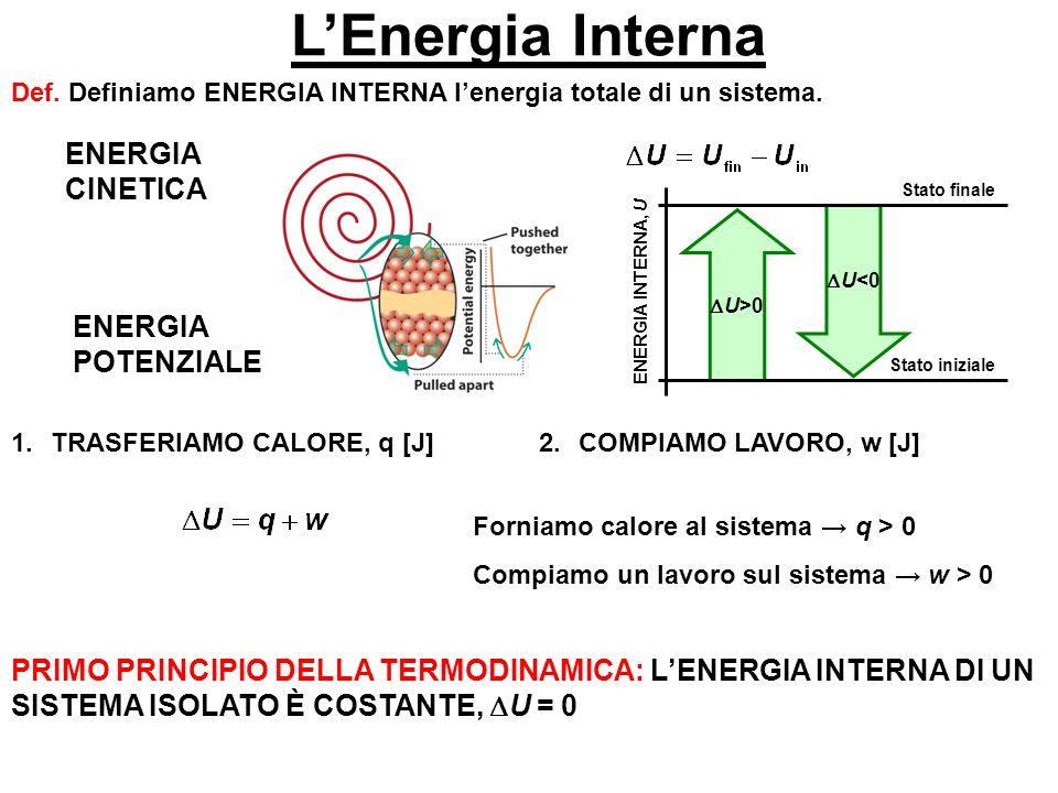 LEnergia Interna Def. Definiamo ENERGIA INTERNA lenergia totale di un sistema. ENERGIA CINETICA ENERGIA POTENZIALE U<0 U>0 ENERGIA INTERNA, U Stato in