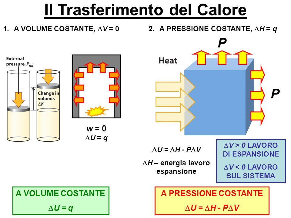 Il Trasferimento del Calore 1.A VOLUME COSTANTE, V = 02.A PRESSIONE COSTANTE, H = q w = 0 U = q P P U = H - P V H – energia lavoro espansione V > 0 LA