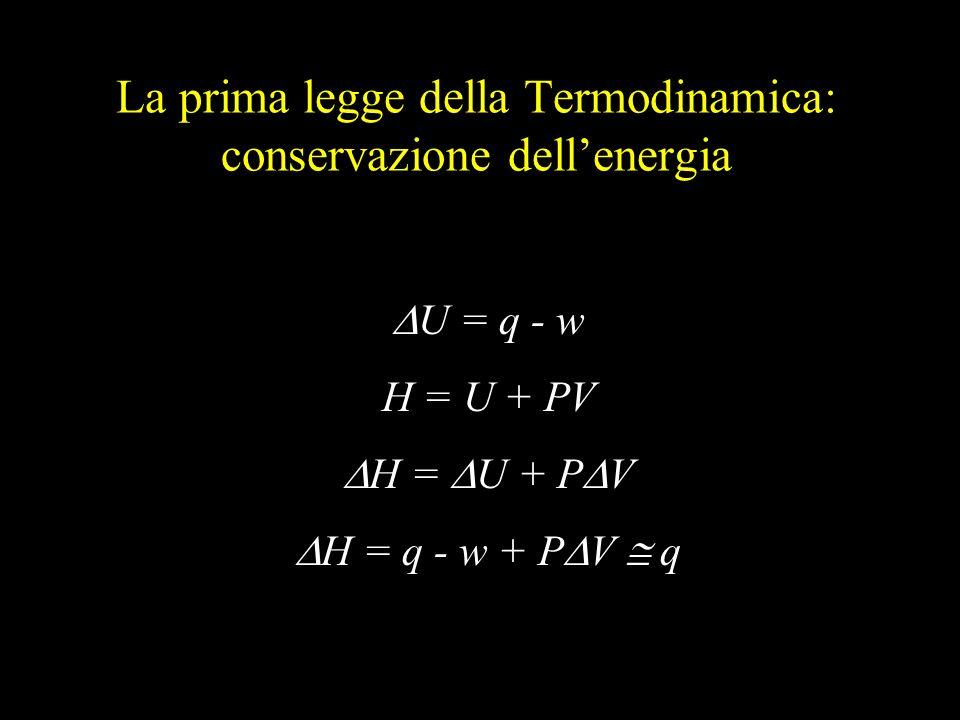 La prima legge della Termodinamica: conservazione dellenergia U = q - w H = U + PV H = q - w + P V q