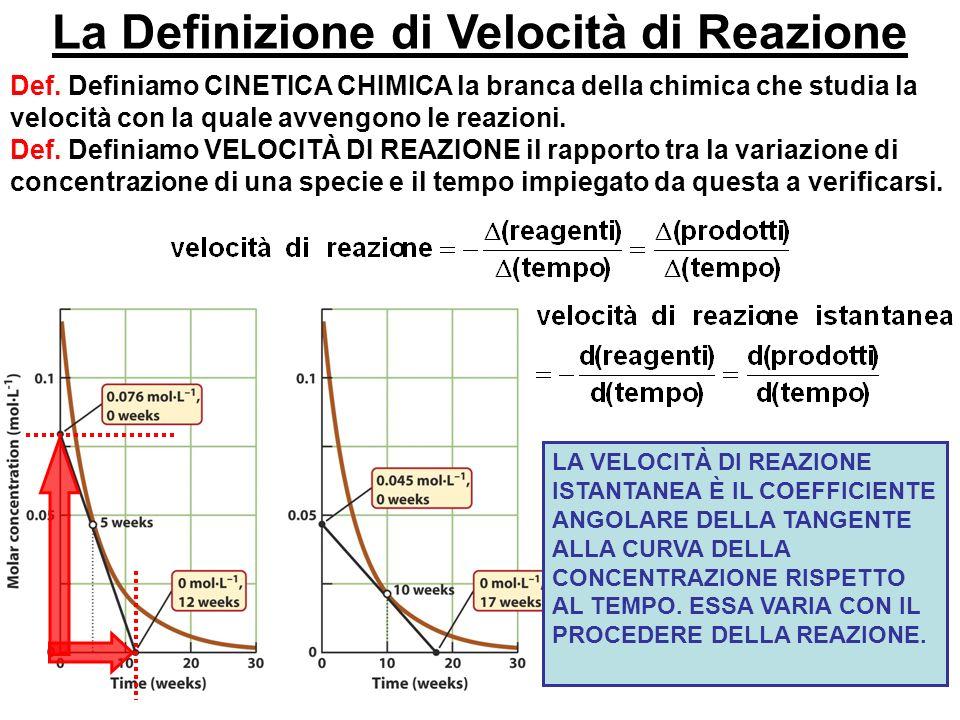 La Definizione di Velocità di Reazione Def. Definiamo CINETICA CHIMICA la branca della chimica che studia la velocità con la quale avvengono le reazio