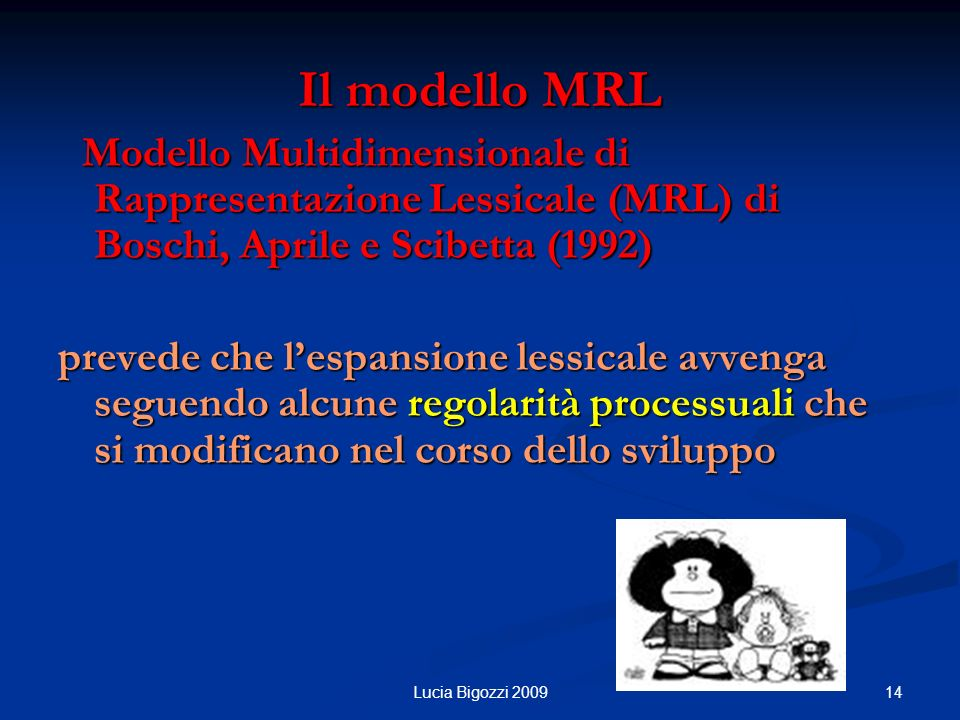 Il modello MRL Modello Multidimensionale di Rappresentazione Lessicale (MRL) di Boschi, Aprile e Scibetta (1992) Modello Multidimensionale di Rappresentazione Lessicale (MRL) di Boschi, Aprile e Scibetta (1992) prevede che lespansione lessicale avvenga seguendo alcune regolarità processuali che si modificano nel corso dello sviluppo 14Lucia Bigozzi 2009