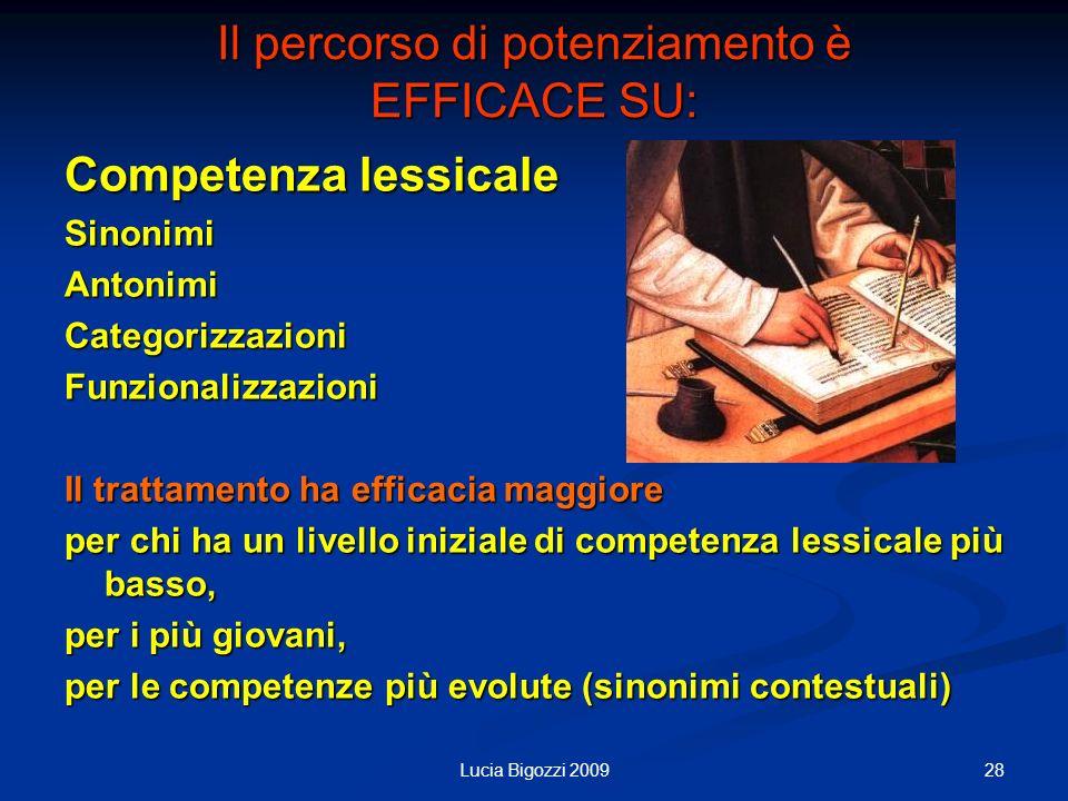 Il percorso di potenziamento è EFFICACE SU: Competenza lessicale SinonimiAntonimiCategorizzazioniFunzionalizzazioni Il trattamento ha efficacia maggio