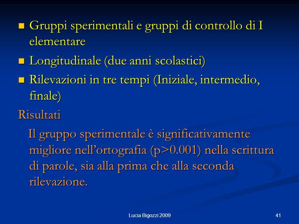 Gruppi sperimentali e gruppi di controllo di I elementare Gruppi sperimentali e gruppi di controllo di I elementare Longitudinale (due anni scolastici) Longitudinale (due anni scolastici) Rilevazioni in tre tempi (Iniziale, intermedio, finale) Rilevazioni in tre tempi (Iniziale, intermedio, finale)Risultati Il gruppo sperimentale è significativamente migliore nellortografia (p>0.001) nella scrittura di parole, sia alla prima che alla seconda rilevazione.