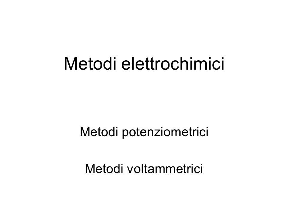 Voltammetria La reazione redox NON è spontanea Si misura I vs. V