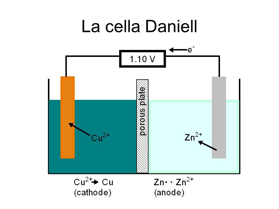 Potenziometria Ag | AgCl || costanti