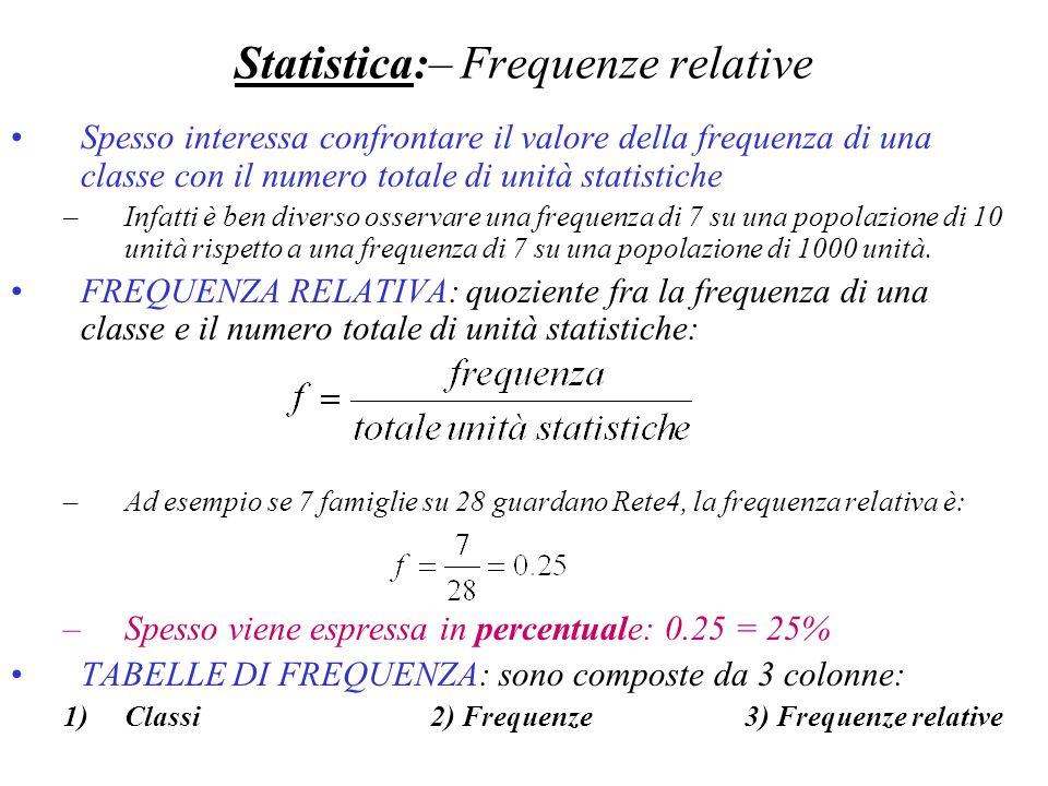 Statistica:– Frequenze relative Spesso interessa confrontare il valore della frequenza di una classe con il numero totale di unità statistiche –Infatt