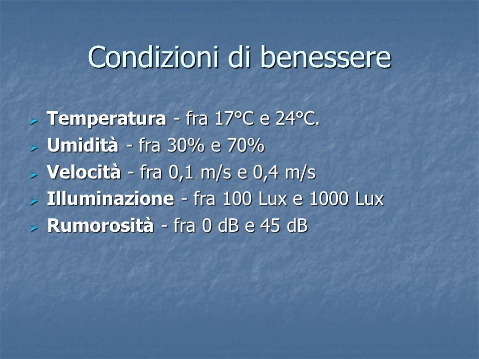 Condizioni di benessere Temperatura - fra 17°C e 24°C. Temperatura - fra 17°C e 24°C. Umidità - fra 30% e 70% Umidità - fra 30% e 70% Velocità - fra 0