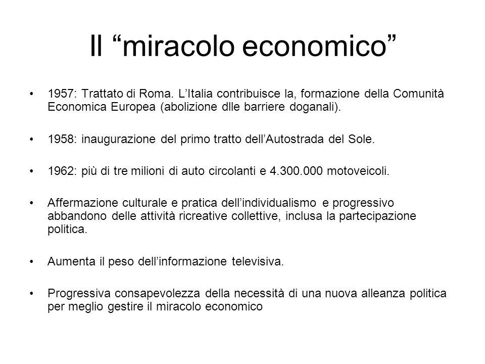 Il miracolo economico 1957: Trattato di Roma. LItalia contribuisce la, formazione della Comunità Economica Europea (abolizione dlle barriere doganali)
