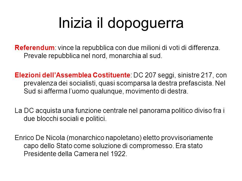 Inizia il dopoguerra Referendum: vince la repubblica con due milioni di voti di differenza. Prevale repubblica nel nord, monarchia al sud. Elezioni de