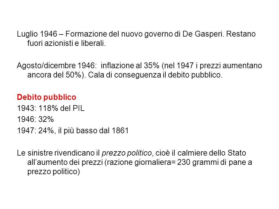 Luglio 1946 – Formazione del nuovo governo di De Gasperi. Restano fuori azionisti e liberali. Agosto/dicembre 1946: inflazione al 35% (nel 1947 i prez