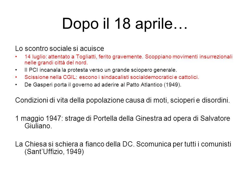 Dopo il 18 aprile… Lo scontro sociale si acuisce 14 luglio: attentato a Togliatti, ferito gravemente. Scoppiano movimenti insurrezionali nelle grandi