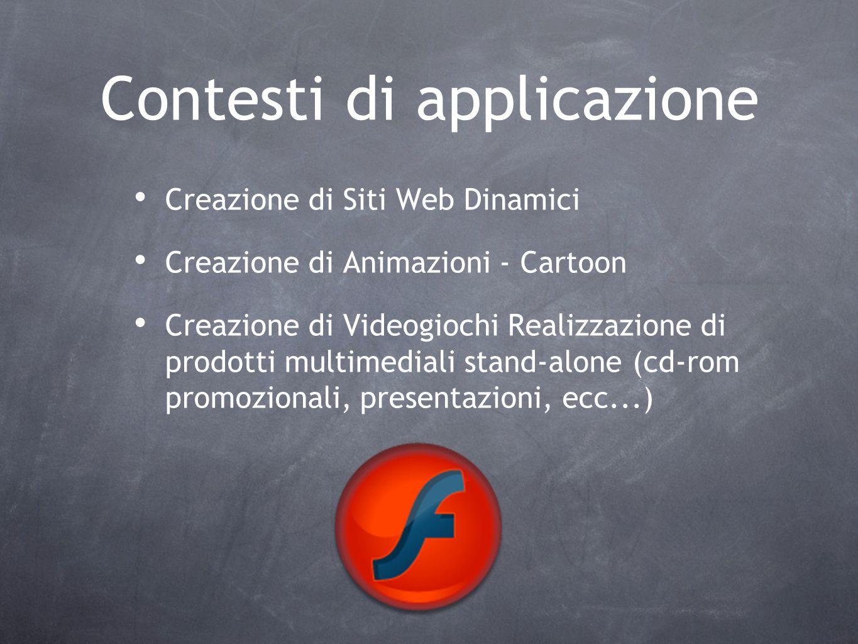 Contesti di applicazione Creazione di Siti Web Dinamici Creazione di Animazioni - Cartoon Creazione di Videogiochi Realizzazione di prodotti multimedi