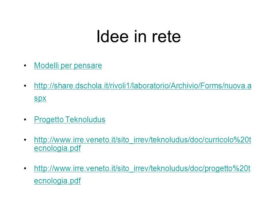 Idee in rete Modelli per pensare http://share.dschola.it/rivoli1/laboratorio/Archivio/Forms/nuova.a spxhttp://share.dschola.it/rivoli1/laboratorio/Arc