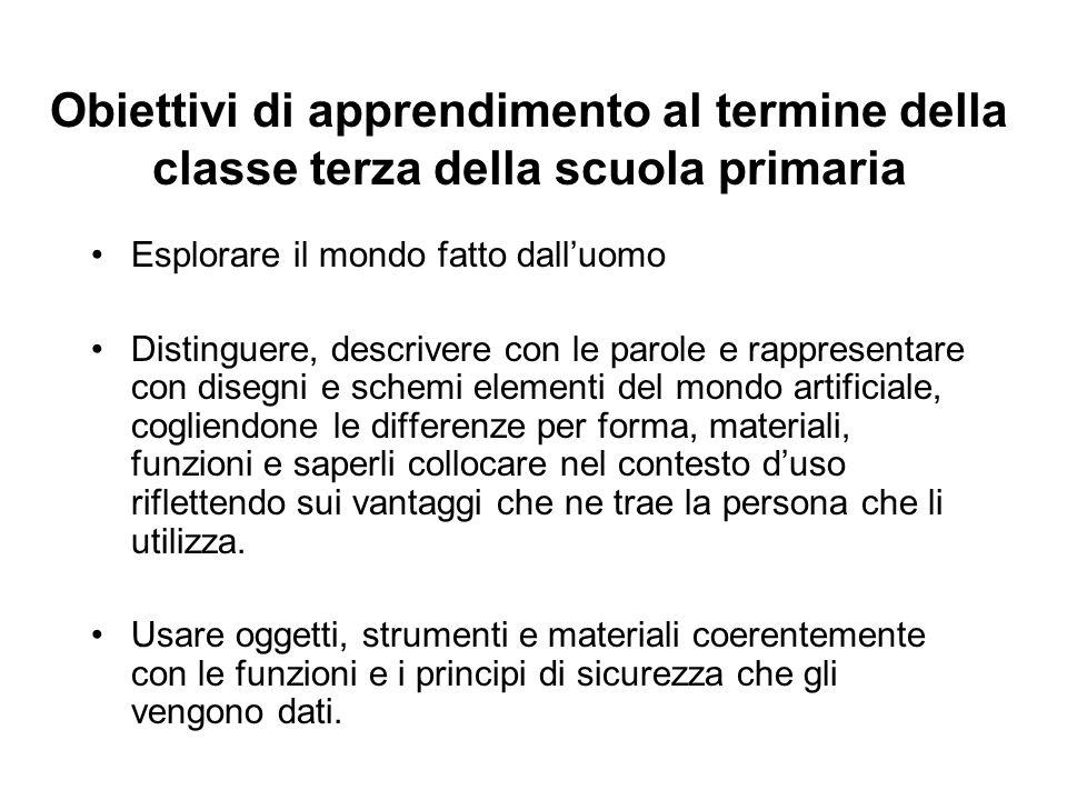 Idee in rete Modelli per pensare http://share.dschola.it/rivoli1/laboratorio/Archivio/Forms/nuova.a spxhttp://share.dschola.it/rivoli1/laboratorio/Archivio/Forms/nuova.a spx Progetto Teknoludus http://www.irre.veneto.it/sito_irrev/teknoludus/doc/curricolo%20t ecnologia.pdfhttp://www.irre.veneto.it/sito_irrev/teknoludus/doc/curricolo%20t ecnologia.pdf http://www.irre.veneto.it/sito_irrev/teknoludus/doc/progetto%20t ecnologia.pdfhttp://www.irre.veneto.it/sito_irrev/teknoludus/doc/progetto%20t ecnologia.pdf