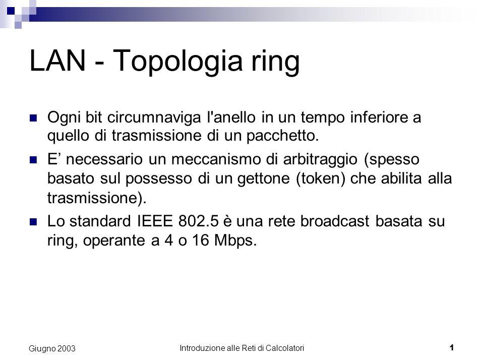 Introduzione alle Reti di Calcolatori 1 Giugno 2003 LAN - Topologia ring Ogni bit circumnaviga l'anello in un tempo inferiore a quello di trasmissione