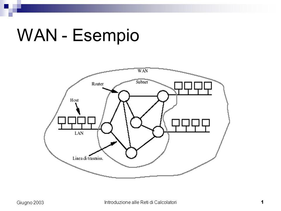 Introduzione alle Reti di Calcolatori 1 Giugno 2003 WAN - Esempio