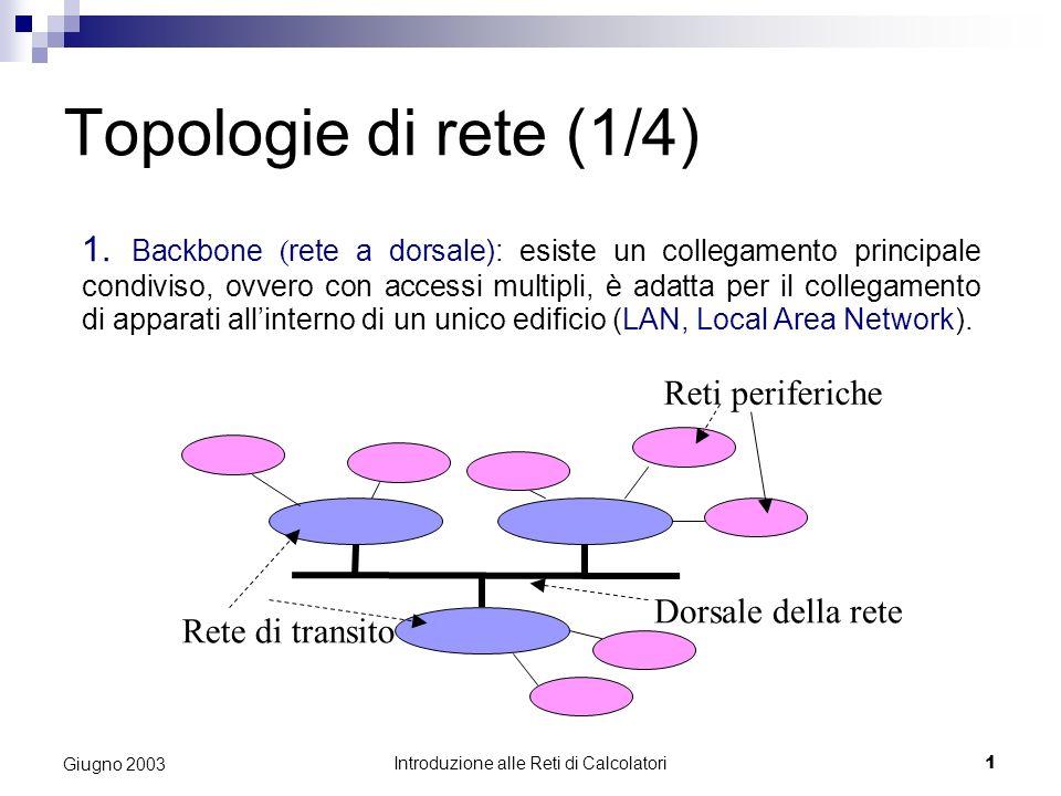 Introduzione alle Reti di Calcolatori 1 Giugno 2003 Topologie di rete (1/4) Dorsale della rete Reti periferiche Rete di transito 1. Backbone ( rete a