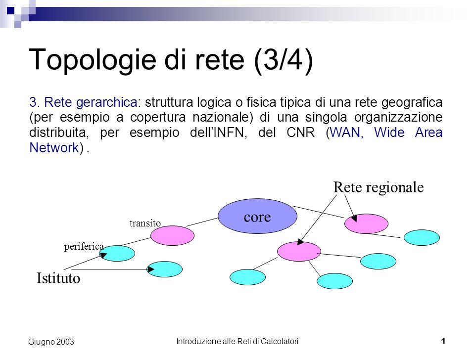 Introduzione alle Reti di Calcolatori 1 Giugno 2003 Topologie di rete (3/4) 3. Rete gerarchica: struttura logica o fisica tipica di una rete geografic