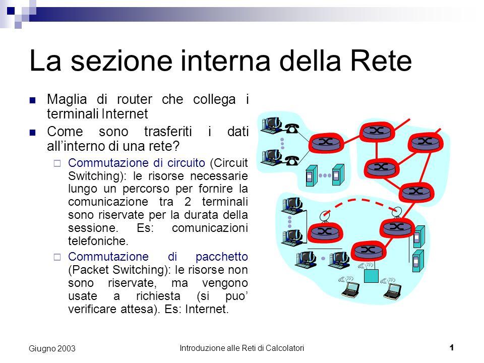Introduzione alle Reti di Calcolatori 1 Giugno 2003 La sezione interna della Rete Maglia di router che collega i terminali Internet Come sono trasferiti i dati allinterno di una rete.