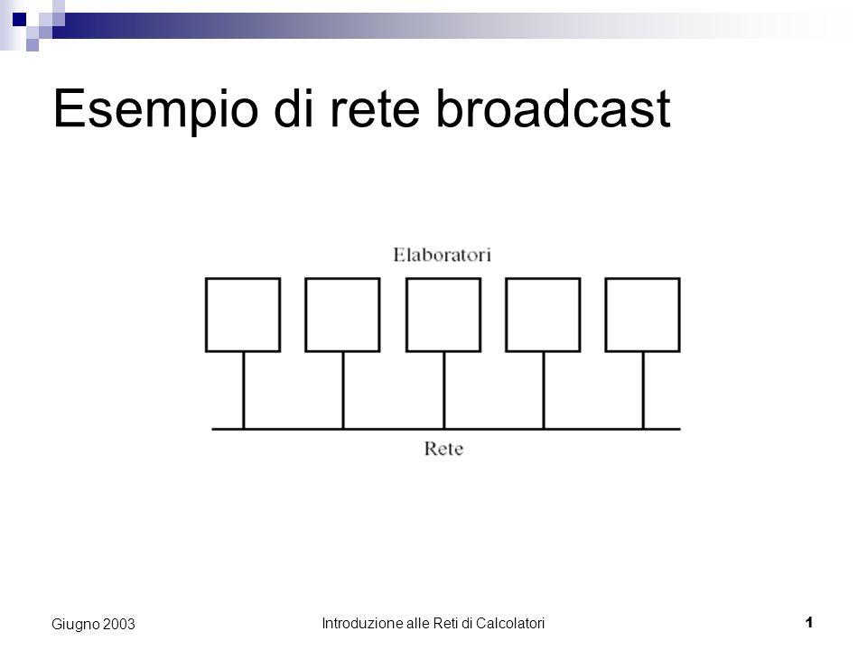 Introduzione alle Reti di Calcolatori 1 Giugno 2003 Esempio di rete broadcast