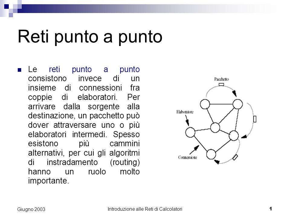 Introduzione alle Reti di Calcolatori 1 Giugno 2003 Reti punto a punto Le reti punto a punto consistono invece di un insieme di connessioni fra coppie di elaboratori.