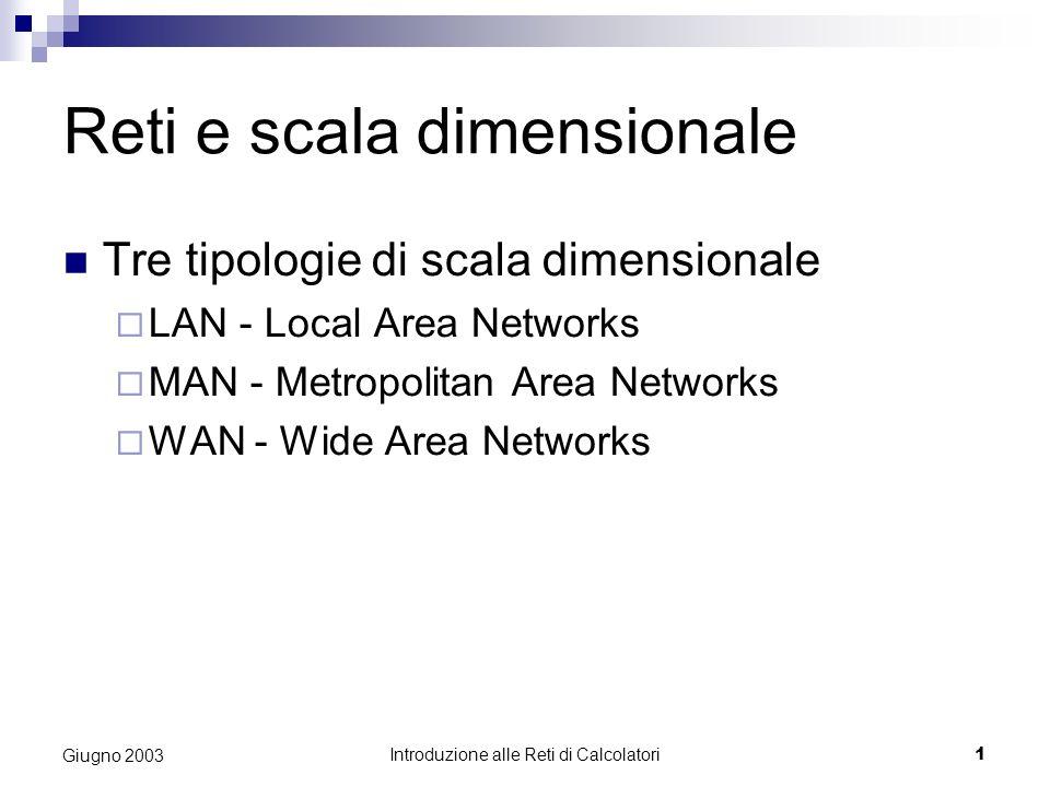 Introduzione alle Reti di Calcolatori 1 Giugno 2003 Reti e scala dimensionale Tre tipologie di scala dimensionale LAN - Local Area Networks MAN - Metropolitan Area Networks WAN - Wide Area Networks