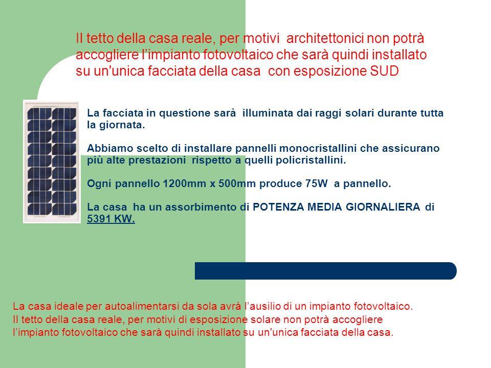 STUDIO DEI DISEGNI DELLA CASA PER LA SCELTA DELLA POSIZIONE PIU IDONEA ALLA RESA ELETTRICA DELIMPIANTO Prospetto sud utilizzato per linstallazione dei
