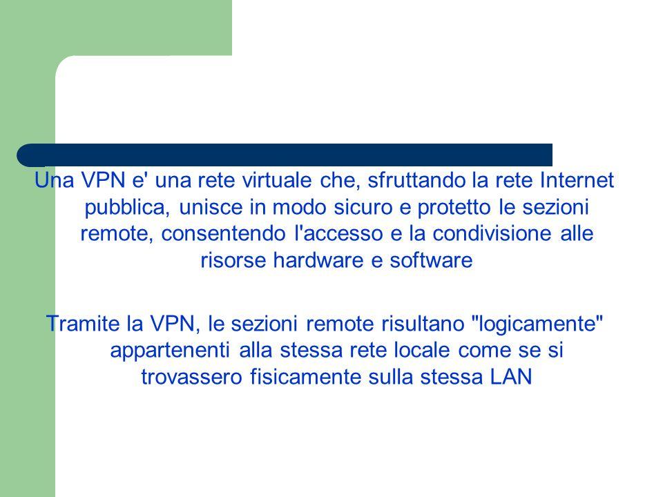In questa maniera abbiamo creato una VPN Che cosa è la VPN?
