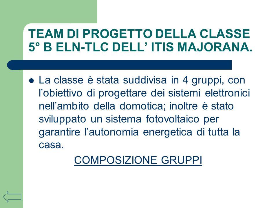 TEAM DI PROGETTO DELLA CLASSE 5° B ELN-TLC DELL ITIS MAJORANA.