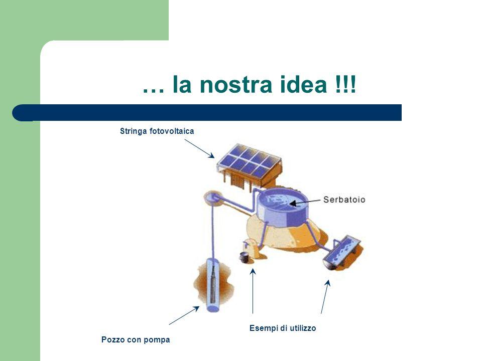 Progetto sviluppato dalla classe 5^F Impianto di pompaggio di acqua alimentato con pannelli fotovoltaici