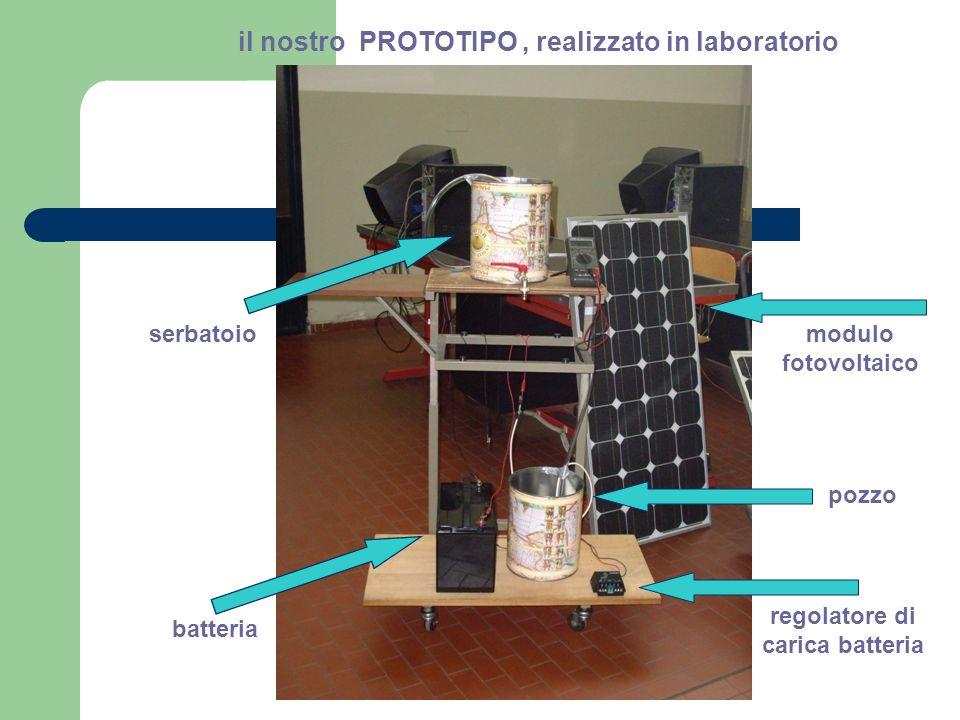 stringa fotovoltaica serbatoio di accumulo pozzo pompa ad immersione Schema tecnico dellimpianto di pompaggio