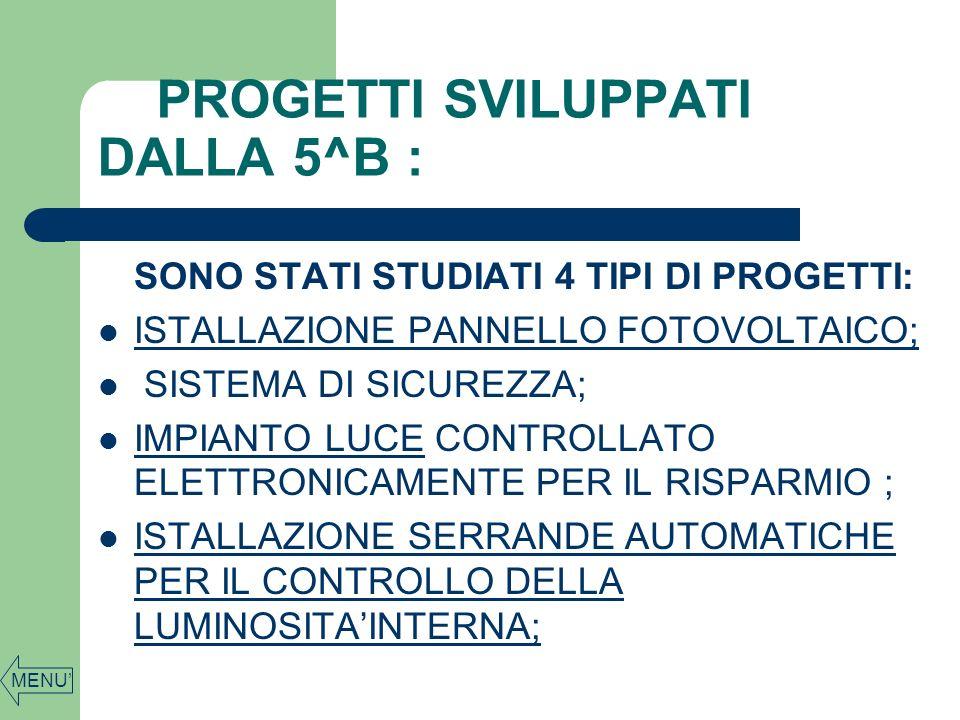 Tutte le informazioni ed i contatti con le varie scuole partecipanti, sono state garantite dal sito :http://casasostenibile.itismajo.it/http://casasostenibile.itismajo.it/